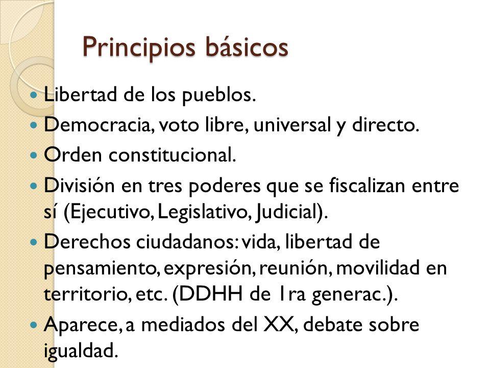 Principios básicos Libertad de los pueblos.