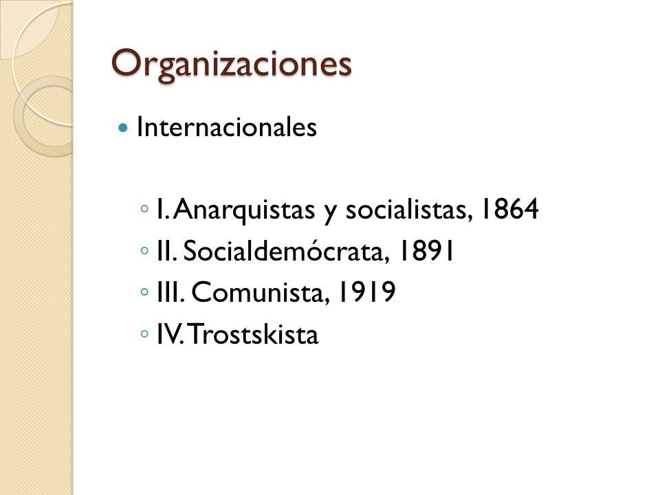 Organizaciones I. Anarquistas y socialistas, 1864