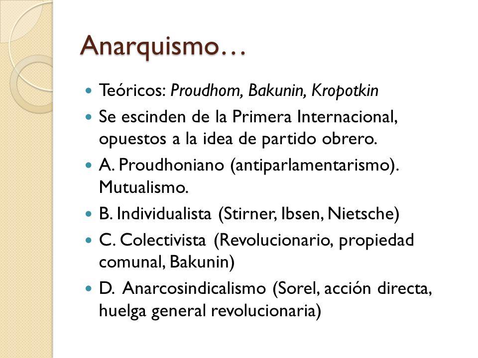 Anarquismo… Teóricos: Proudhom, Bakunin, Kropotkin
