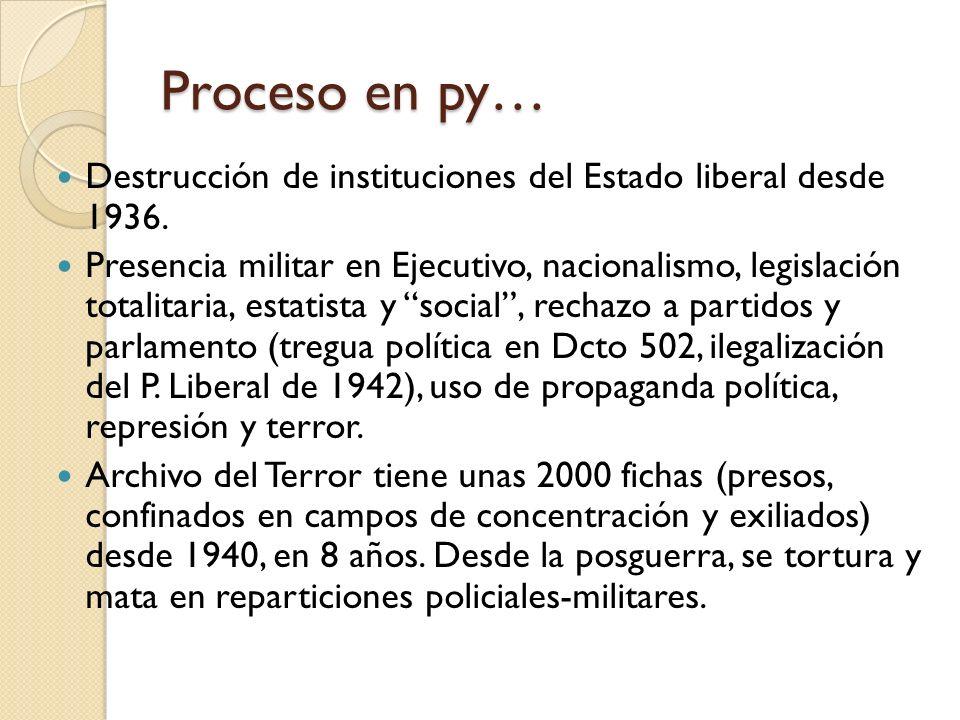 Proceso en py…Destrucción de instituciones del Estado liberal desde 1936.