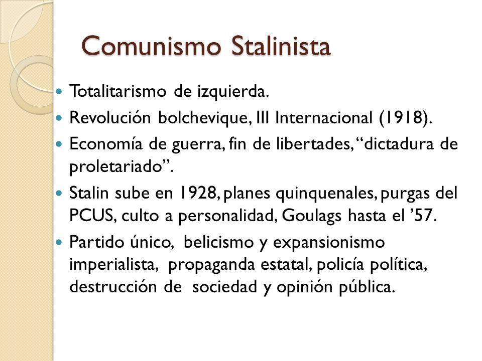 Comunismo Stalinista Totalitarismo de izquierda.