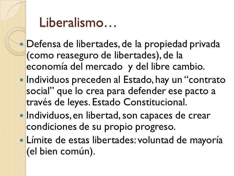 Liberalismo…Defensa de libertades, de la propiedad privada (como reaseguro de libertades), de la economía del mercado y del libre cambio.