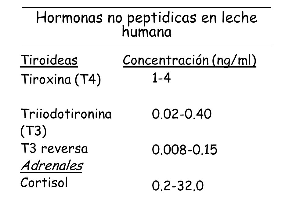 Hormonas no peptidicas en leche humana