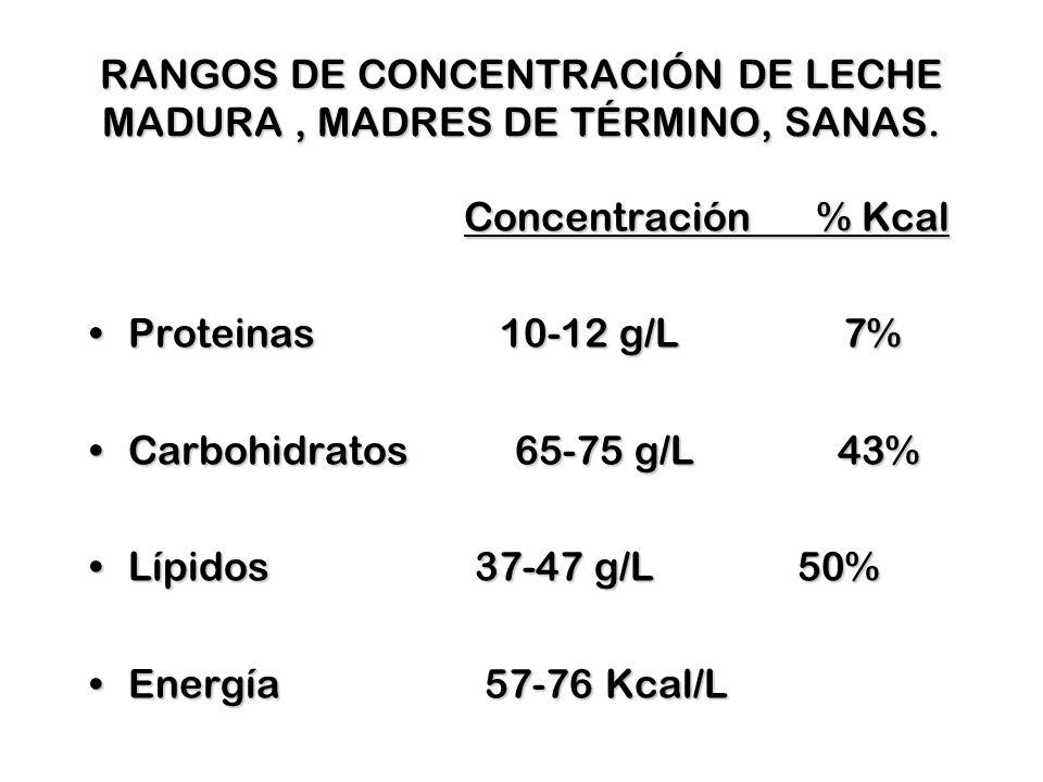 RANGOS DE CONCENTRACIÓN DE LECHE MADURA , MADRES DE TÉRMINO, SANAS.