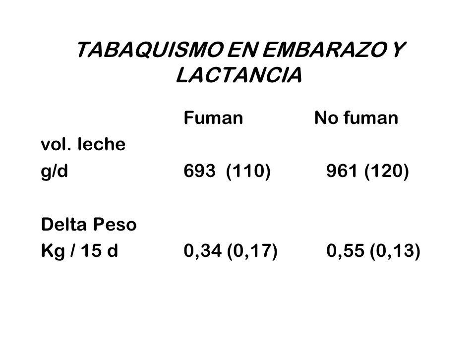 TABAQUISMO EN EMBARAZO Y LACTANCIA