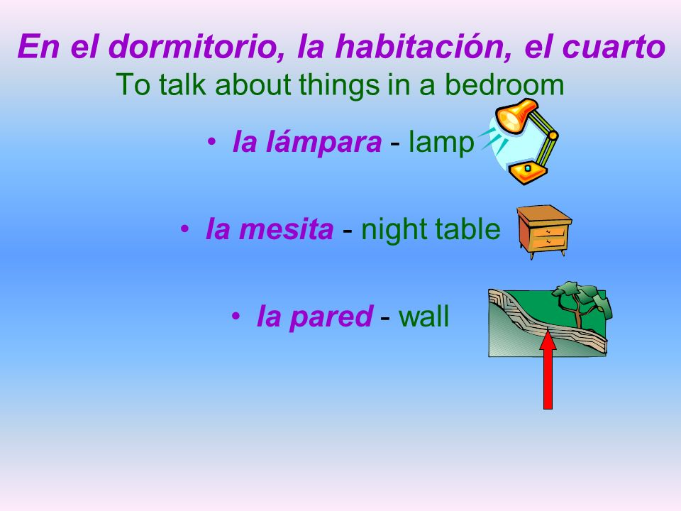 En el dormitorio, la habitación, el cuarto To talk about things in a bedroom