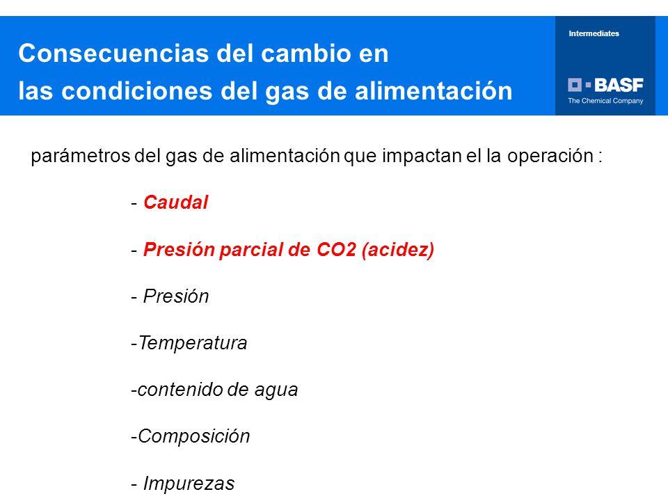 LNG – Gas Venta – Amoníaco - ppt descargar