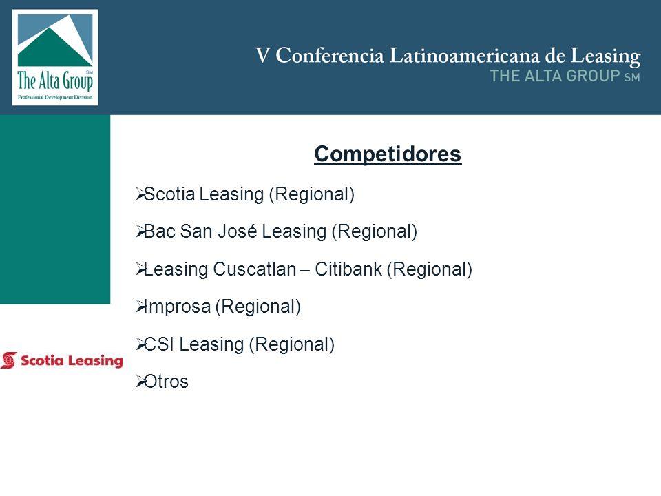 Competidores Scotia Leasing (Regional) Bac San José Leasing (Regional)
