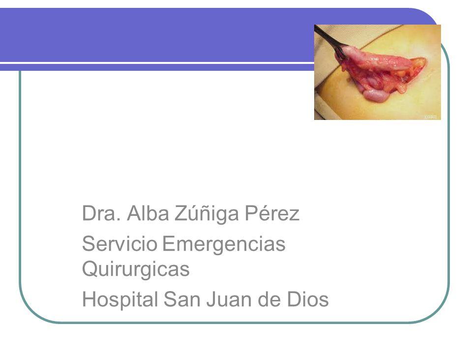 Apendicitis Aguda Dra. Alba Zúñiga Pérez