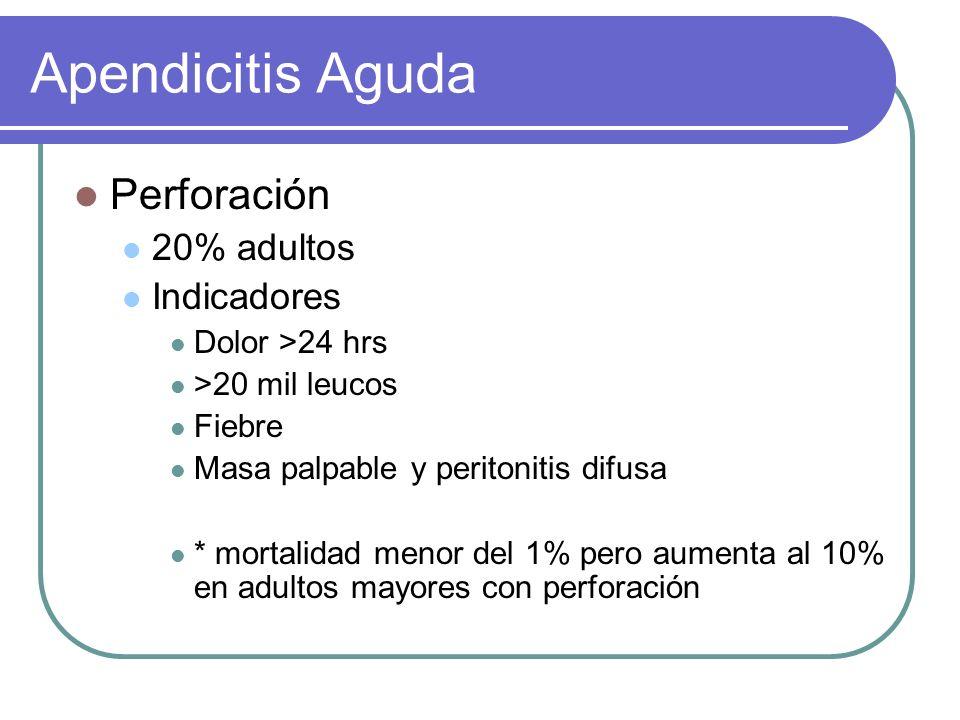 Apendicitis Aguda Perforación 20% adultos Indicadores Dolor >24 hrs