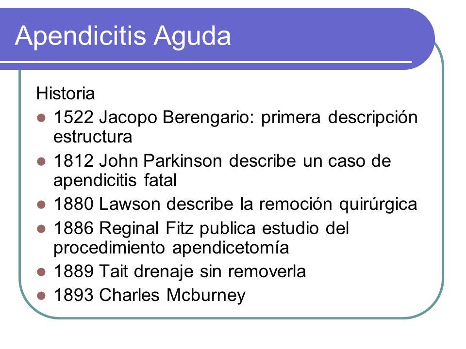 Apendicitis Aguda Historia