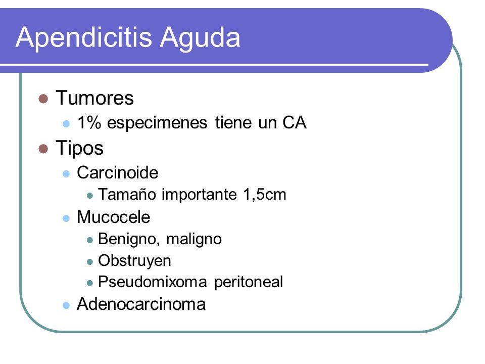 Apendicitis Aguda Tumores Tipos 1% especimenes tiene un CA Carcinoide