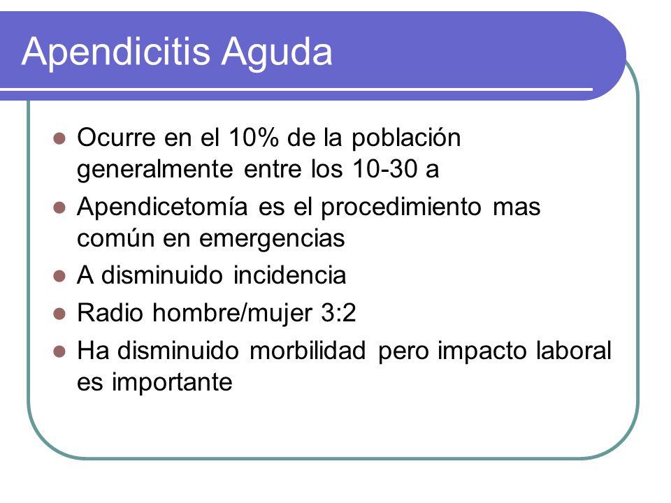 Apendicitis AgudaOcurre en el 10% de la población generalmente entre los 10-30 a. Apendicetomía es el procedimiento mas común en emergencias.