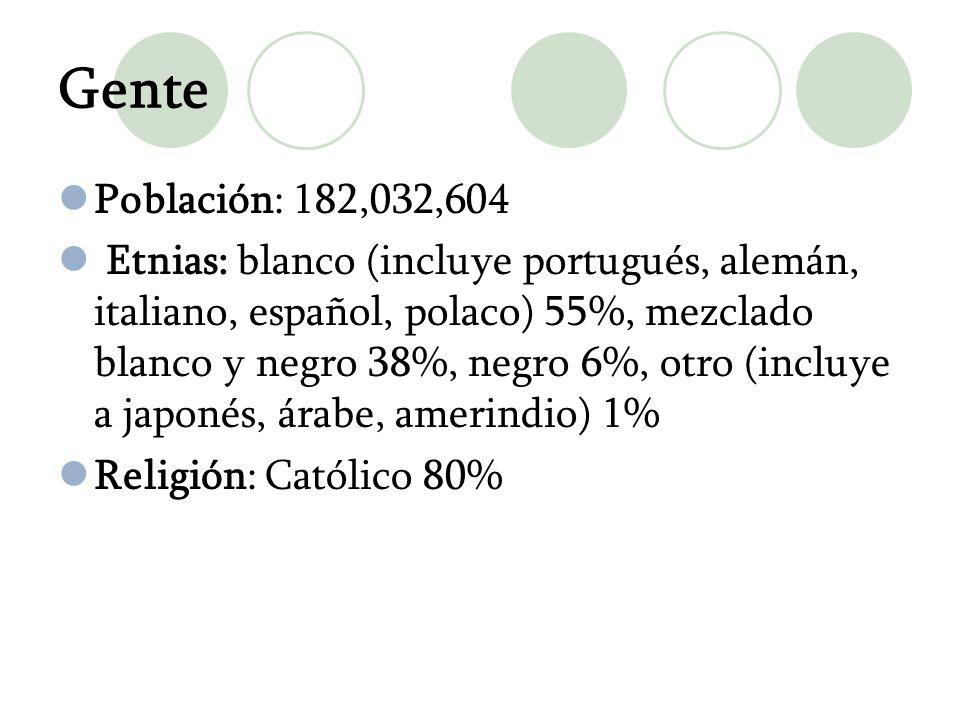 Gente Población: 182,032,604.