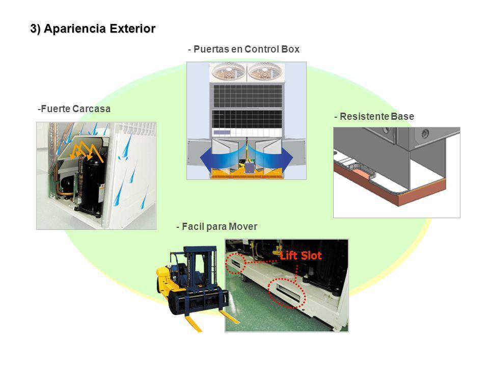 3) Apariencia Exterior Lift Slot Puertas en Control Box Fuerte Carcasa