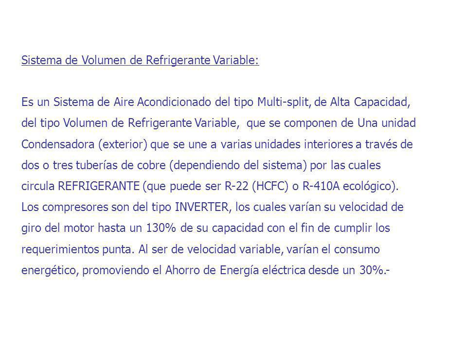 Sistema de Volumen de Refrigerante Variable: