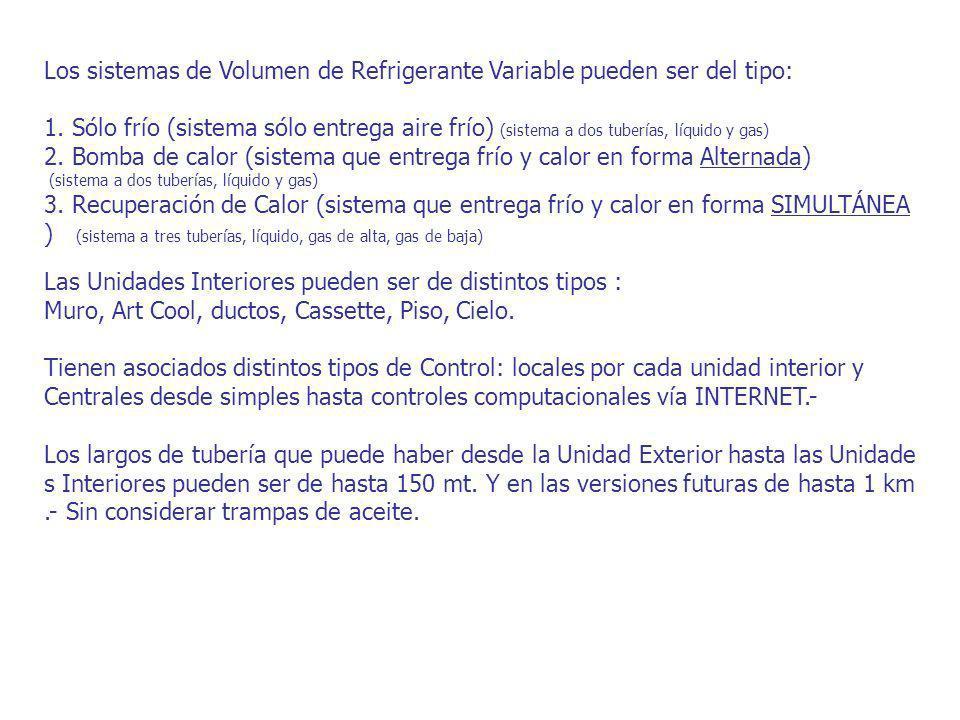 Los sistemas de Volumen de Refrigerante Variable pueden ser del tipo: