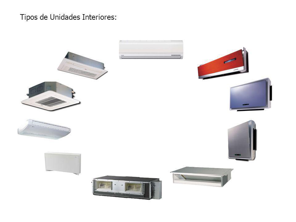 Tipos de Unidades Interiores: