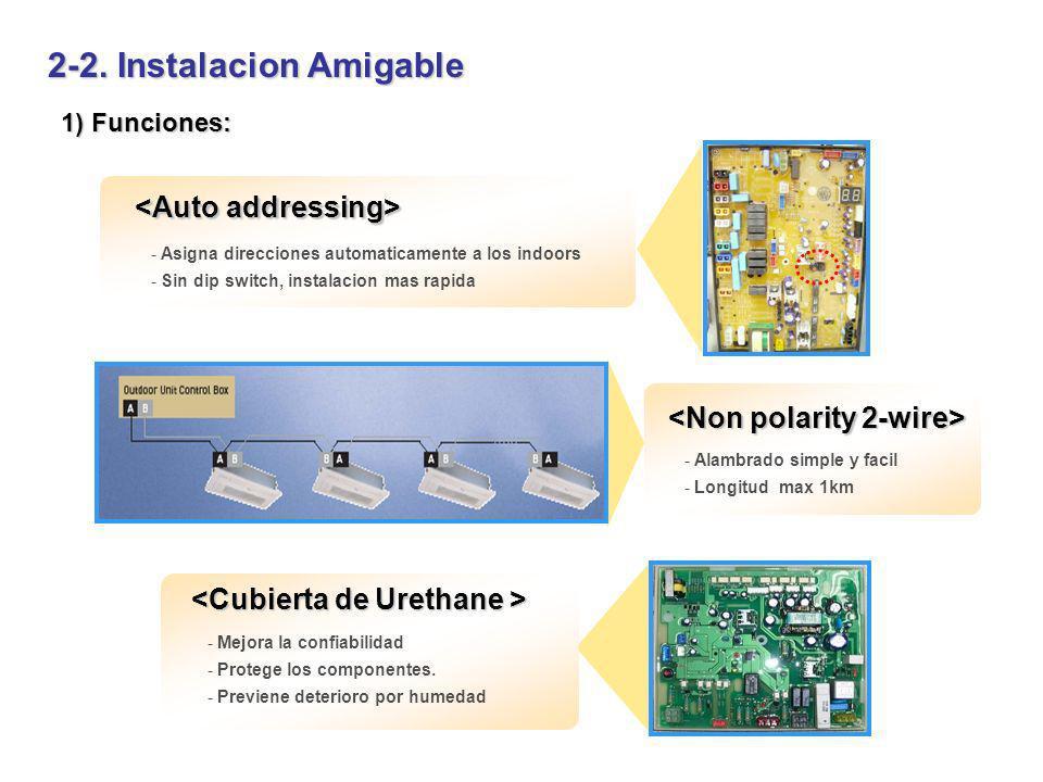 2-2. Instalacion Amigable