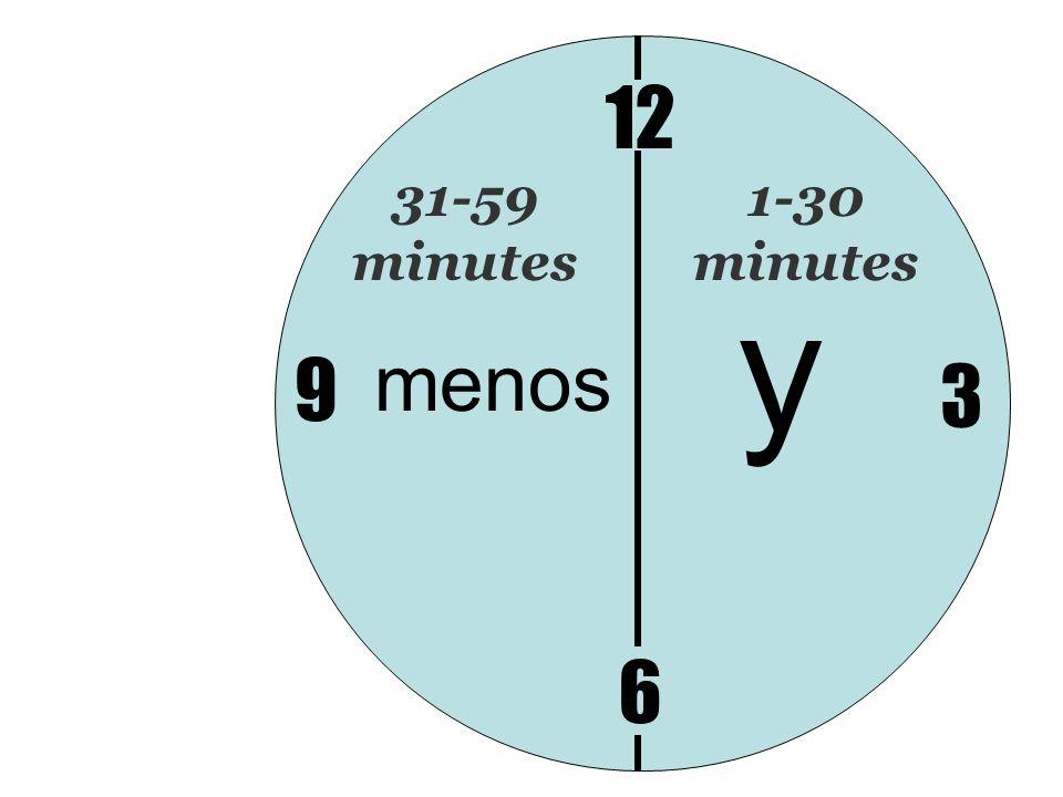 12 6 3 9 y menos 31-59 minutes 1-30 minutes
