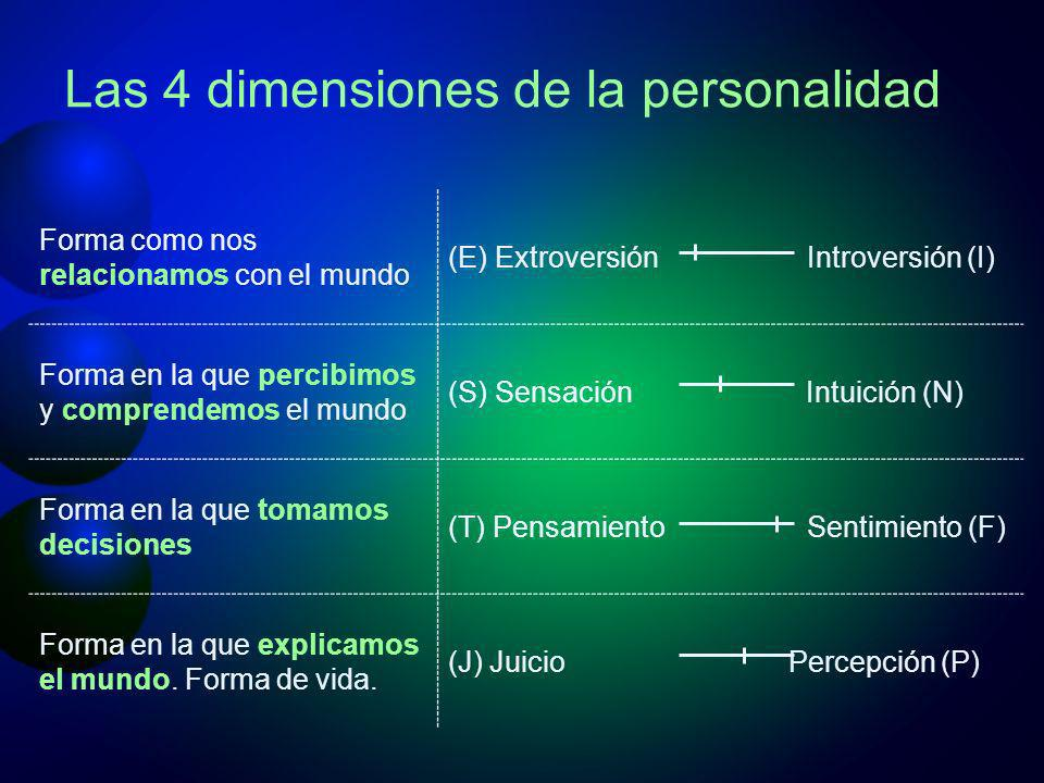 Las 4 dimensiones de la personalidad