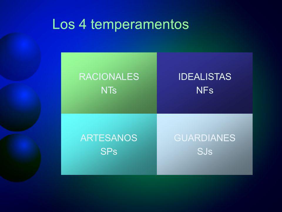 Los 4 temperamentos RACIONALES NTs IDEALISTAS NFs ARTESANOS SPs