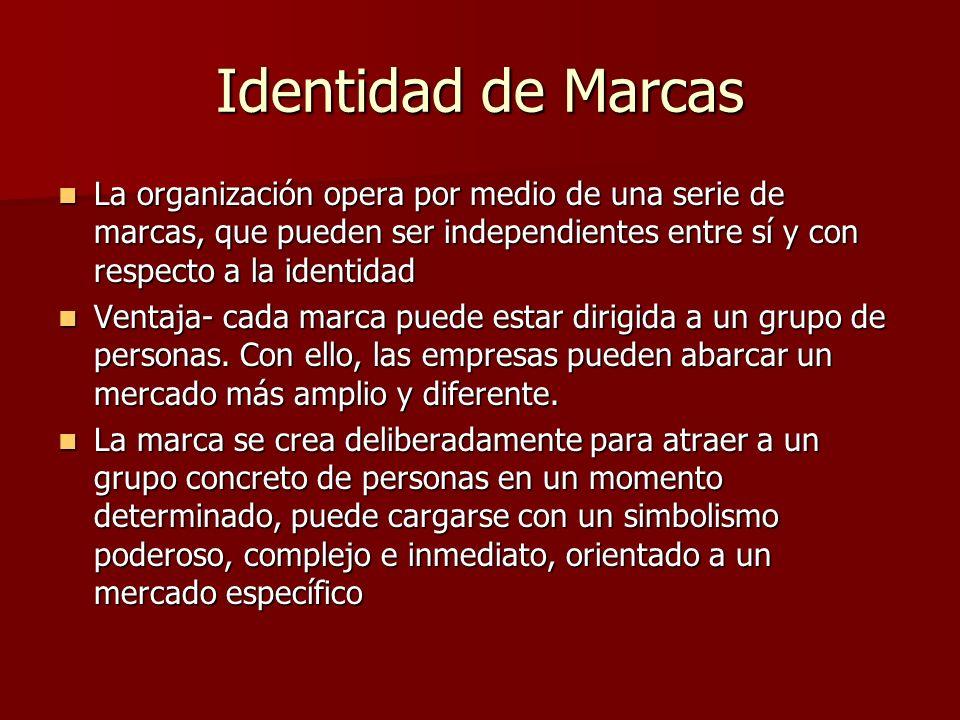 Identidad de Marcas La organización opera por medio de una serie de marcas, que pueden ser independientes entre sí y con respecto a la identidad.