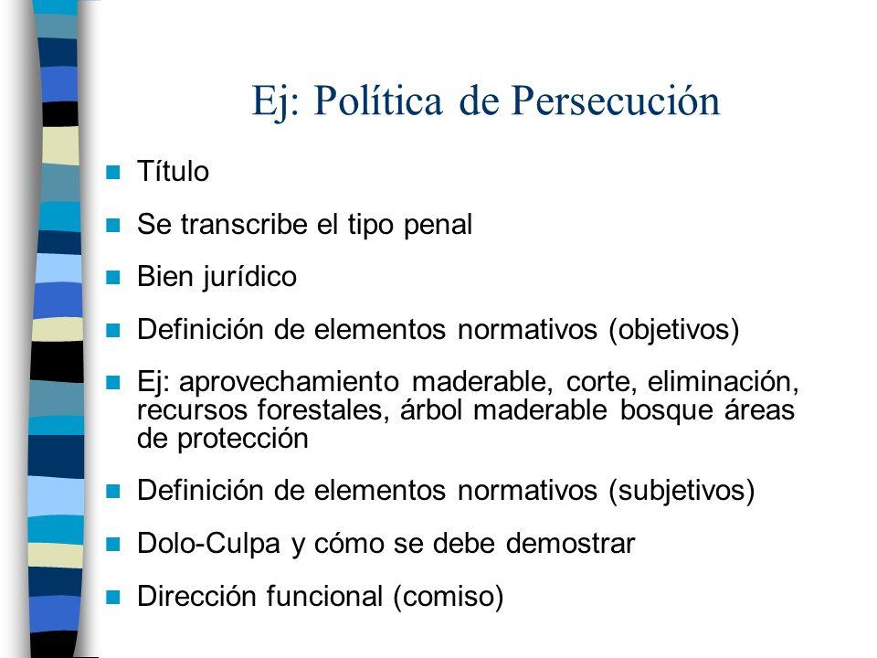 Ej: Política de Persecución