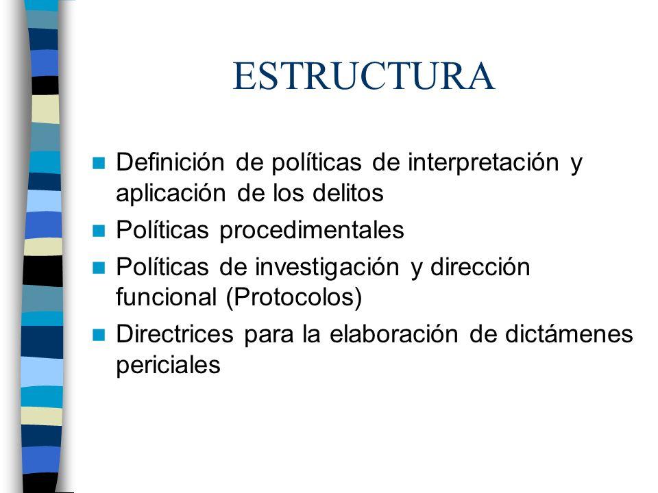 ESTRUCTURA Definición de políticas de interpretación y aplicación de los delitos. Políticas procedimentales.