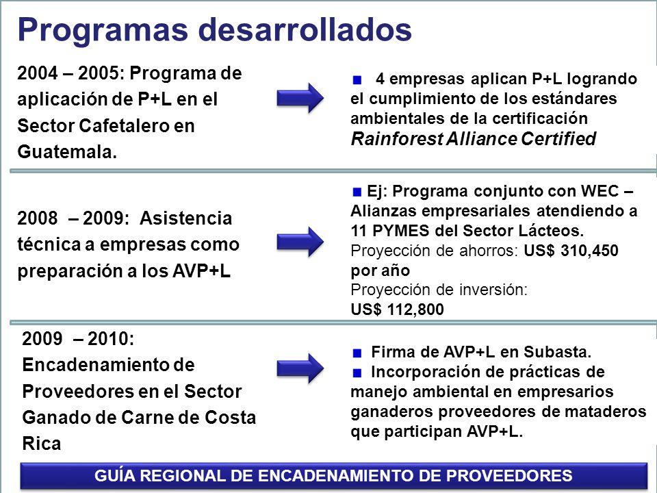 GUÍA REGIONAL DE ENCADENAMIENTO DE PROVEEDORES