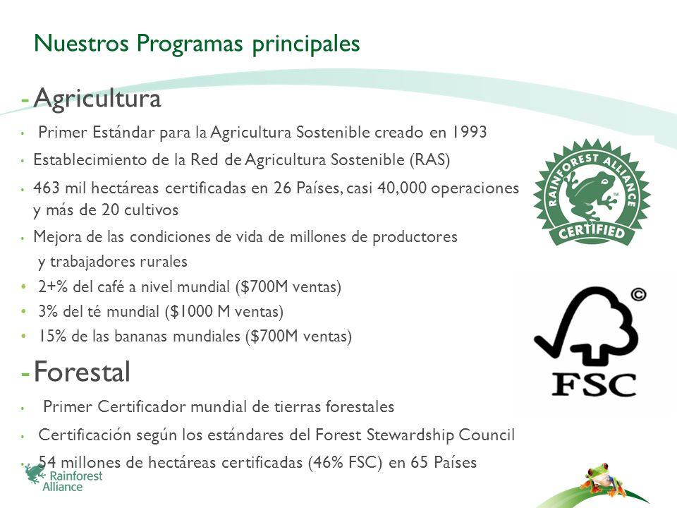 Forestal Agricultura Nuestros Programas principales