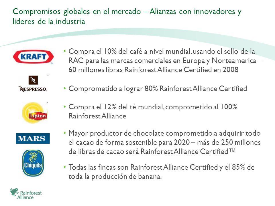 Compromisos globales en el mercado – Alianzas con innovadores y lideres de la industria
