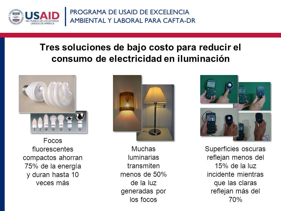 Tres soluciones de bajo costo para reducir el consumo de electricidad en iluminación