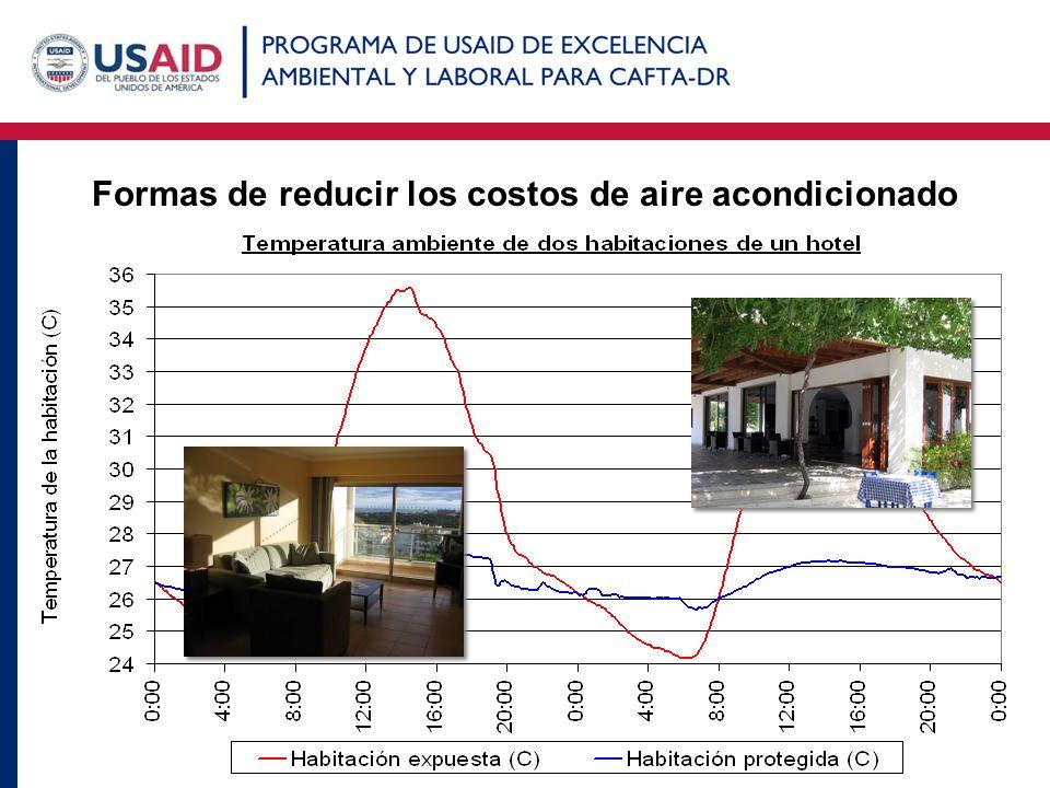 Formas de reducir los costos de aire acondicionado