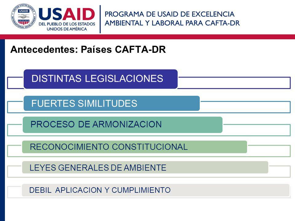 Antecedentes: Países CAFTA-DR