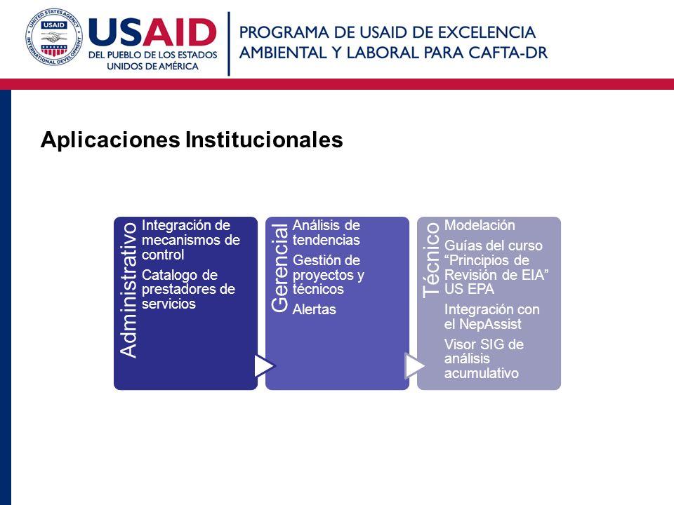 Aplicaciones Institucionales