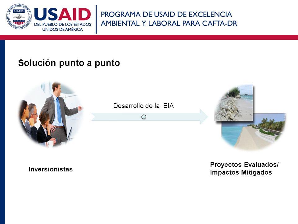 Proyectos Evaluados/ Impactos Mitigados Inversionistas