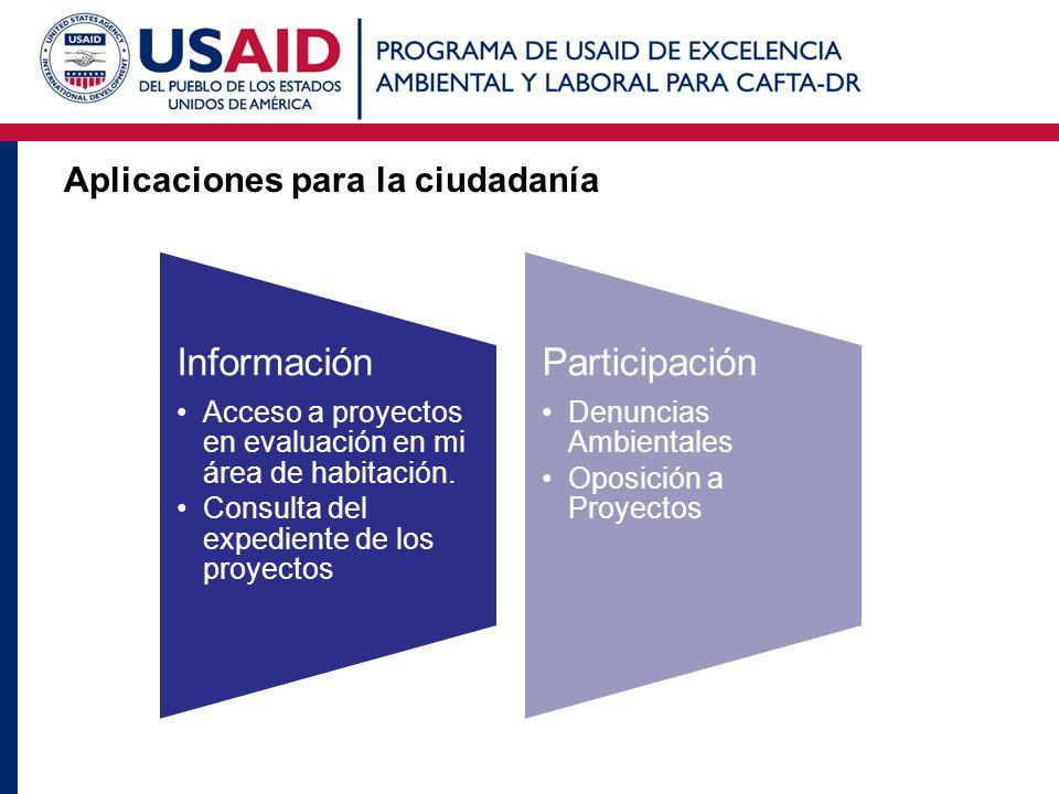 Aplicaciones para la ciudadanía
