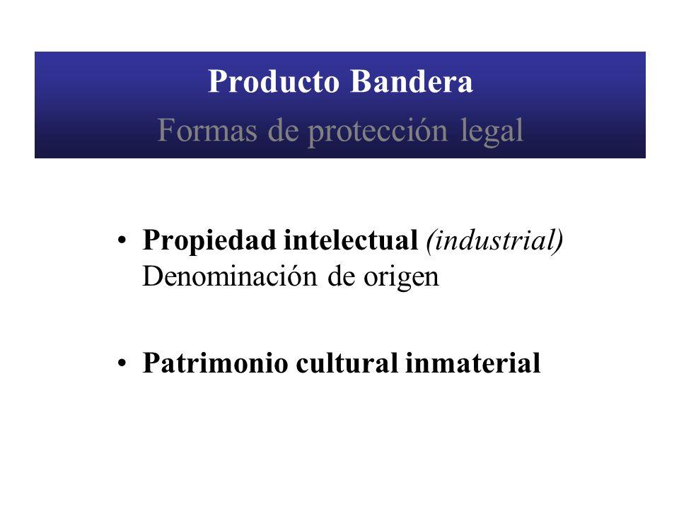 Producto Bandera Formas de protección legal