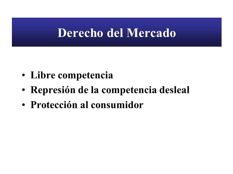 Derecho del Mercado Libre competencia