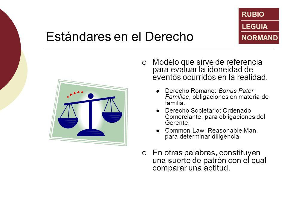 Estándares en el Derecho