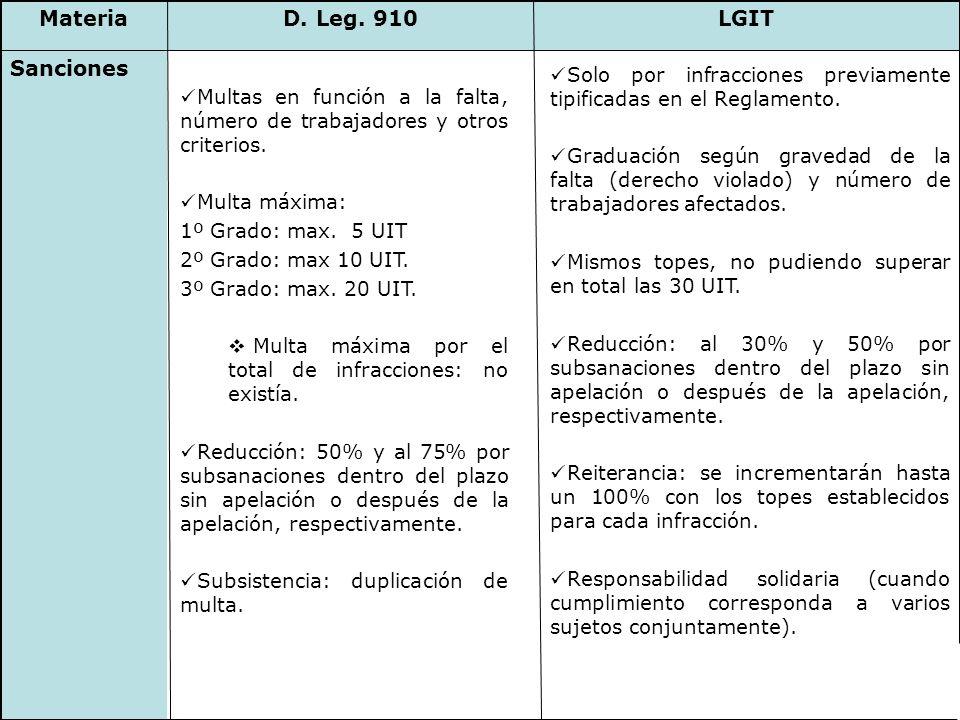 Materia D. Leg. 910 LGIT Sanciones