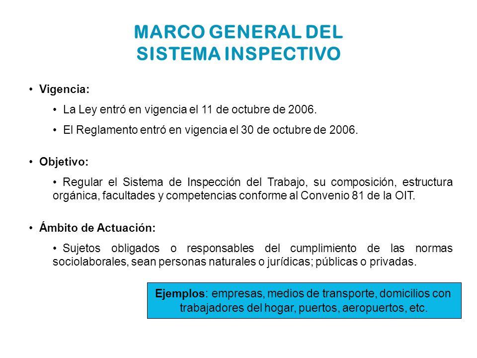 MARCO GENERAL DEL SISTEMA INSPECTIVO