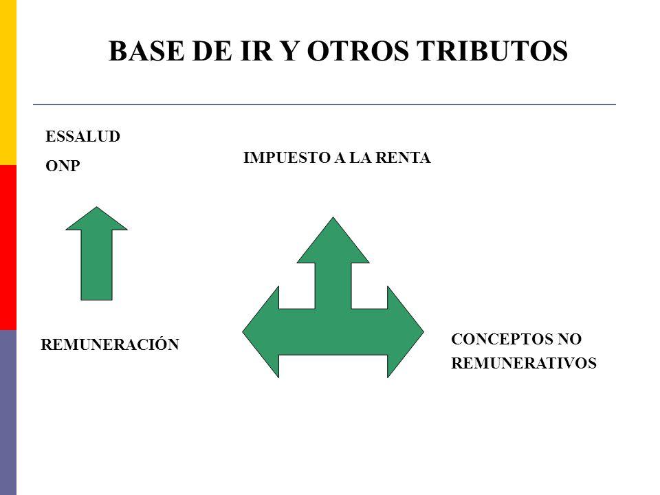 BASE DE IR Y OTROS TRIBUTOS