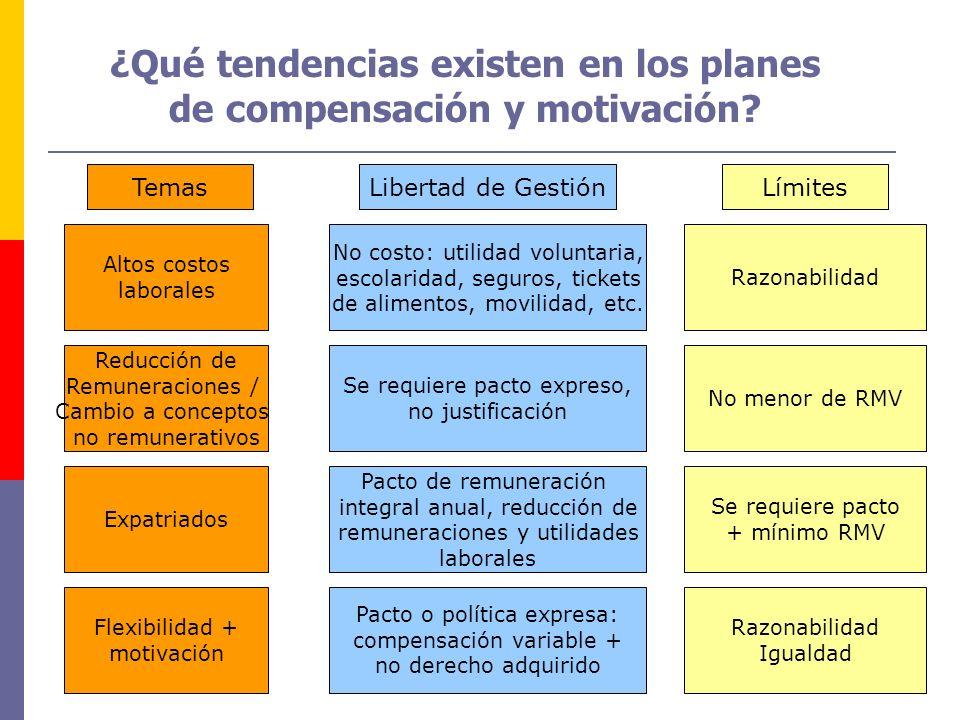 ¿Qué tendencias existen en los planes de compensación y motivación