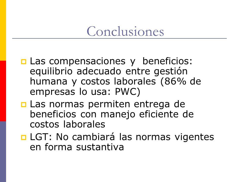 Conclusiones Las compensaciones y beneficios: equilibrio adecuado entre gestión humana y costos laborales (86% de empresas lo usa: PWC)