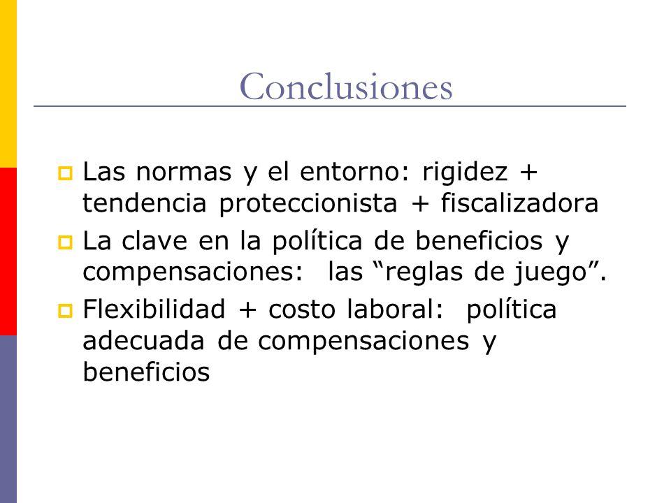 Conclusiones Las normas y el entorno: rigidez + tendencia proteccionista + fiscalizadora.