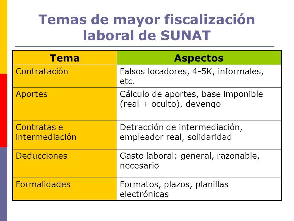 Temas de mayor fiscalización laboral de SUNAT