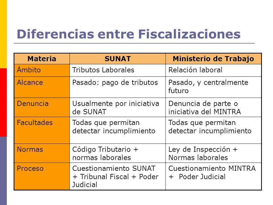 Diferencias entre Fiscalizaciones