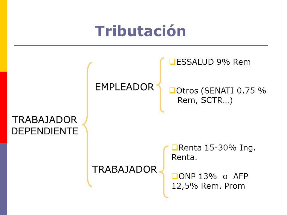 Tributación EMPLEADOR TRABAJADOR TRABAJADOR DEPENDIENTE ESSALUD 9% Rem